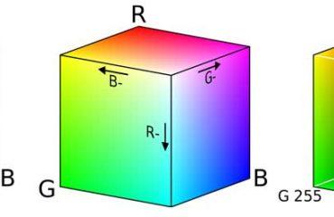 rgb spektar boja kocke